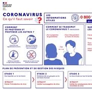 Nouvelles mesures de lutte contre le coronavirus