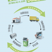 Rumilly : Village du développement durable